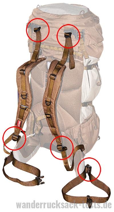 Rucksack einstellen: Alle Riemen lockern